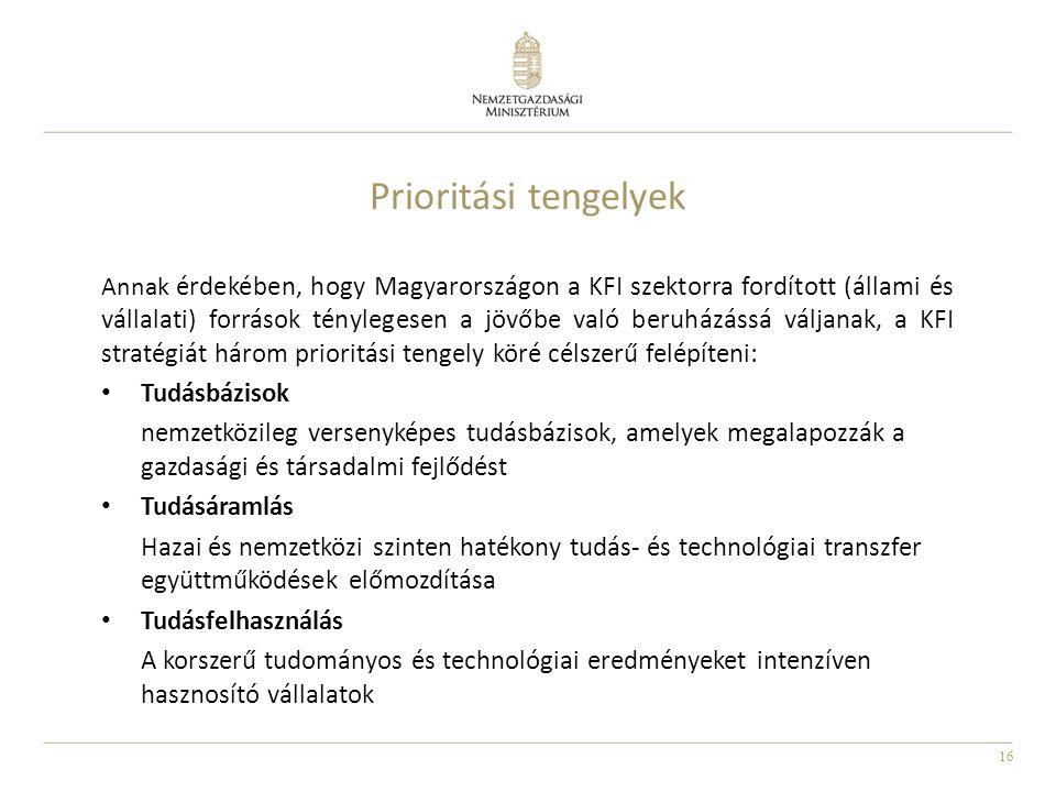 16 Prioritási tengelyek Annak érdekében, hogy Magyarországon a KFI szektorra fordított (állami és vállalati) források ténylegesen a jövőbe való beruházássá váljanak, a KFI stratégiát három prioritási tengely köré célszerű felépíteni: Tudásbázisok nemzetközileg versenyképes tudásbázisok, amelyek megalapozzák a gazdasági és társadalmi fejlődést Tudásáramlás Hazai és nemzetközi szinten hatékony tudás- és technológiai transzfer együttműködések előmozdítása Tudásfelhasználás A korszerű tudományos és technológiai eredményeket intenzíven hasznosító vállalatok