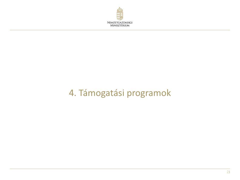 21 4. Támogatási programok