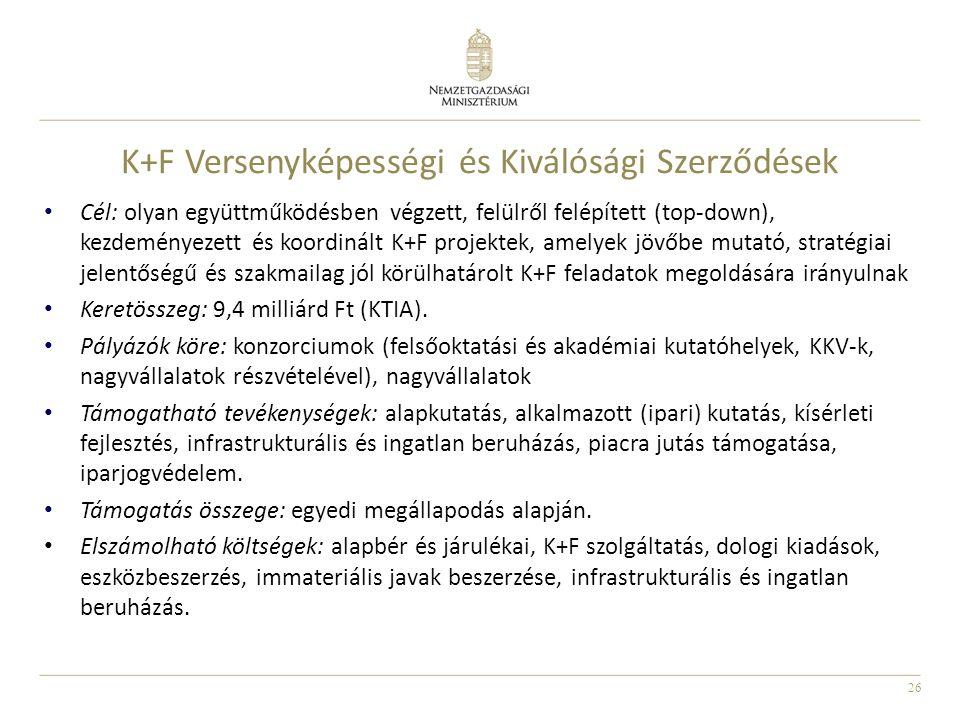26 K+F Versenyképességi és Kiválósági Szerződések Cél: olyan együttműködésben végzett, felülről felépített (top-down), kezdeményezett és koordinált K+F projektek, amelyek jövőbe mutató, stratégiai jelentőségű és szakmailag jól körülhatárolt K+F feladatok megoldására irányulnak Keretösszeg: 9,4 milliárd Ft (KTIA).