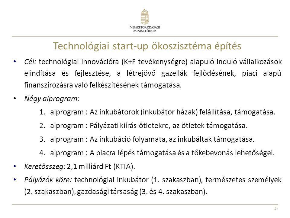 27 Technológiai start-up ökoszisztéma építés Cél: technológiai innovációra (K+F tevékenységre) alapuló induló vállalkozások elindítása és fejlesztése, a létrejövő gazellák fejlődésének, piaci alapú finanszírozásra való felkészítésének támogatása.