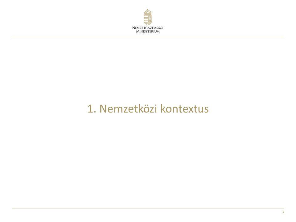 24 Pályázati program rövid címeForráskeret (mrd.Ft) I.1.