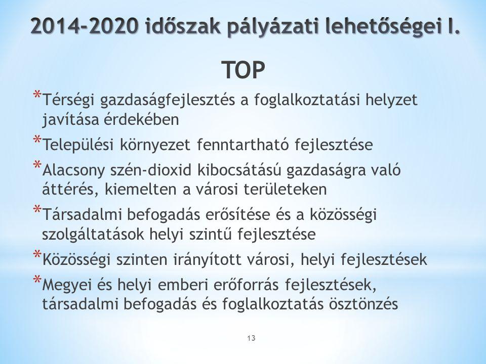 13 TOP * Térségi gazdaságfejlesztés a foglalkoztatási helyzet javítása érdekében * Települési környezet fenntartható fejlesztése * Alacsony szén-dioxid kibocsátású gazdaságra való áttérés, kiemelten a városi területeken * Társadalmi befogadás erősítése és a közösségi szolgáltatások helyi szintű fejlesztése * Közösségi szinten irányított városi, helyi fejlesztések * Megyei és helyi emberi erőforrás fejlesztések, társadalmi befogadás és foglalkoztatás ösztönzés