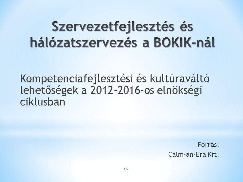 16 Kompetenciafejlesztési és kultúraváltó lehetőségek a 2012-2016-os elnökségi ciklusban Forrás: Calm-an-Era Kft.