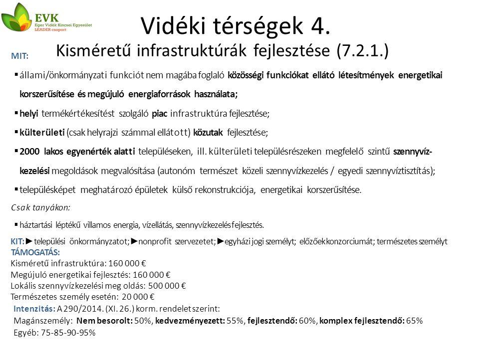 Vidéki térségek 4.