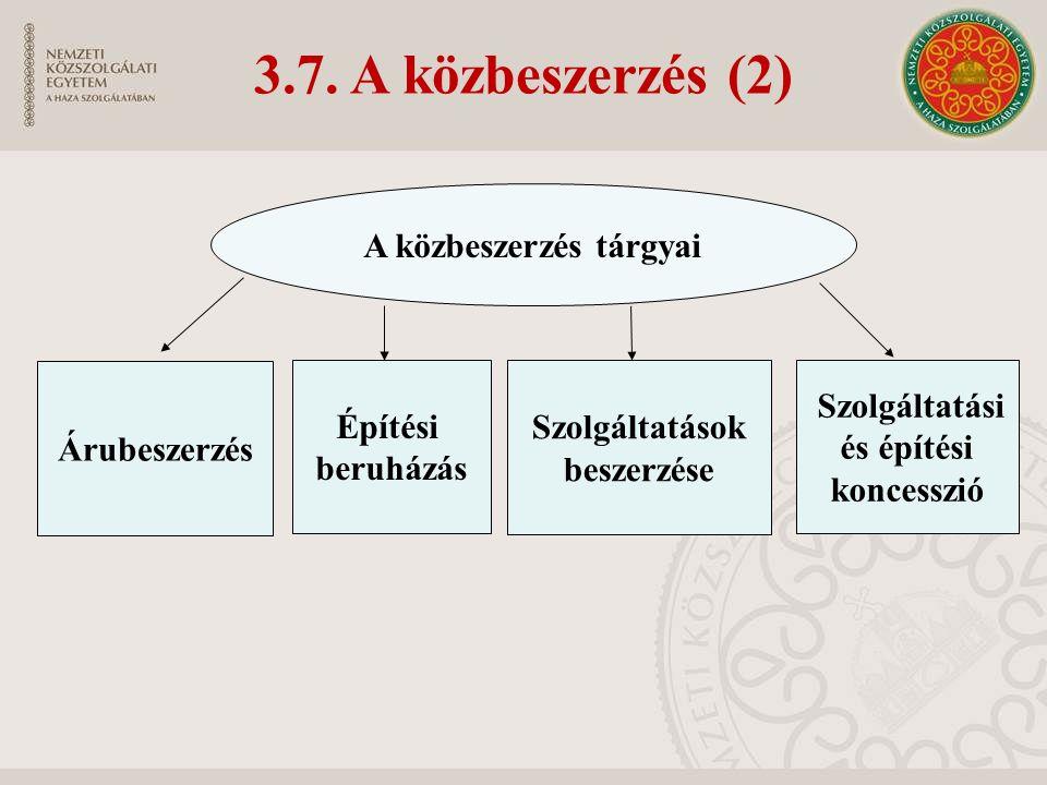 3.7. A közbeszerzés (2) A közbeszerzés tárgyai Árubeszerzés Építési beruházás Szolgáltatások beszerzése Szolgáltatási és építési koncesszió