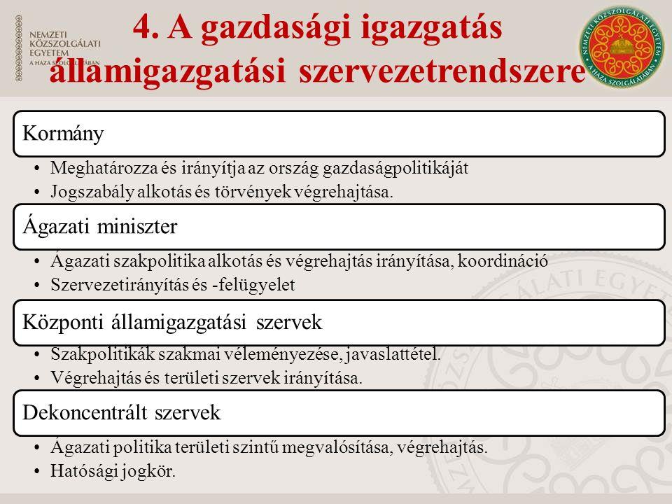 4. A gazdasági igazgatás államigazgatási szervezetrendszere Kormány Meghatározza és irányítja az ország gazdaságpolitikáját Jogszabály alkotás és törv