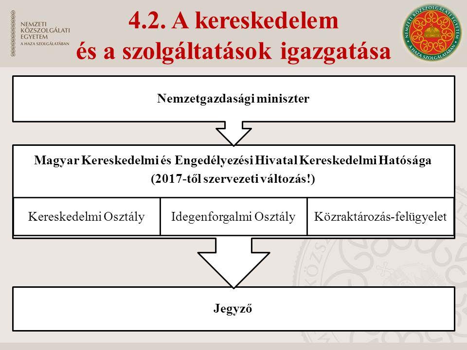 4.2. A kereskedelem és a szolgáltatások igazgatása Jegyző Magyar Kereskedelmi és Engedélyezési Hivatal Kereskedelmi Hatósága (2017-től szervezeti vált