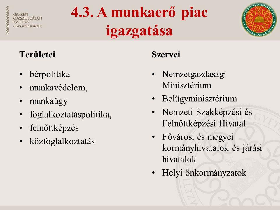 4.3. A munkaerő piac igazgatása Területei bérpolitika munkavédelem, munkaügy foglalkoztatáspolitika, felnőttképzés közfoglalkoztatás Szervei Nemzetgaz