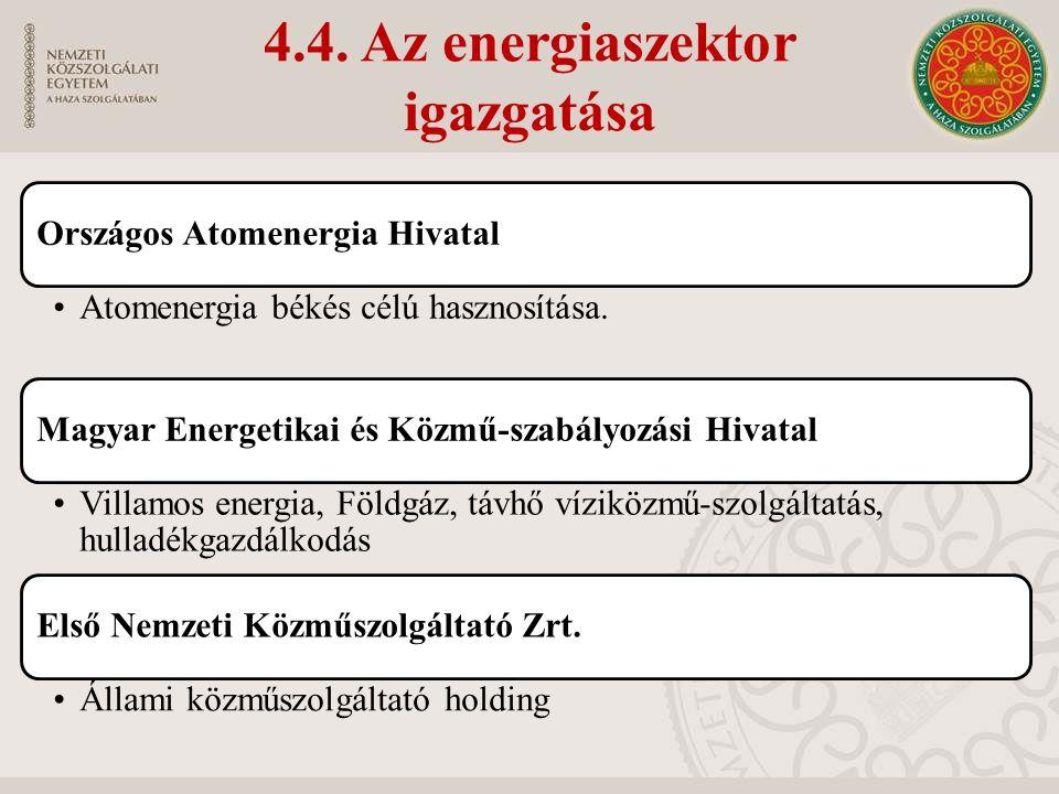 4.4. Az energiaszektor igazgatása Országos Atomenergia Hivatal Atomenergia békés célú hasznosítása. Magyar Energetikai és Közmű-szabályozási Hivatal V