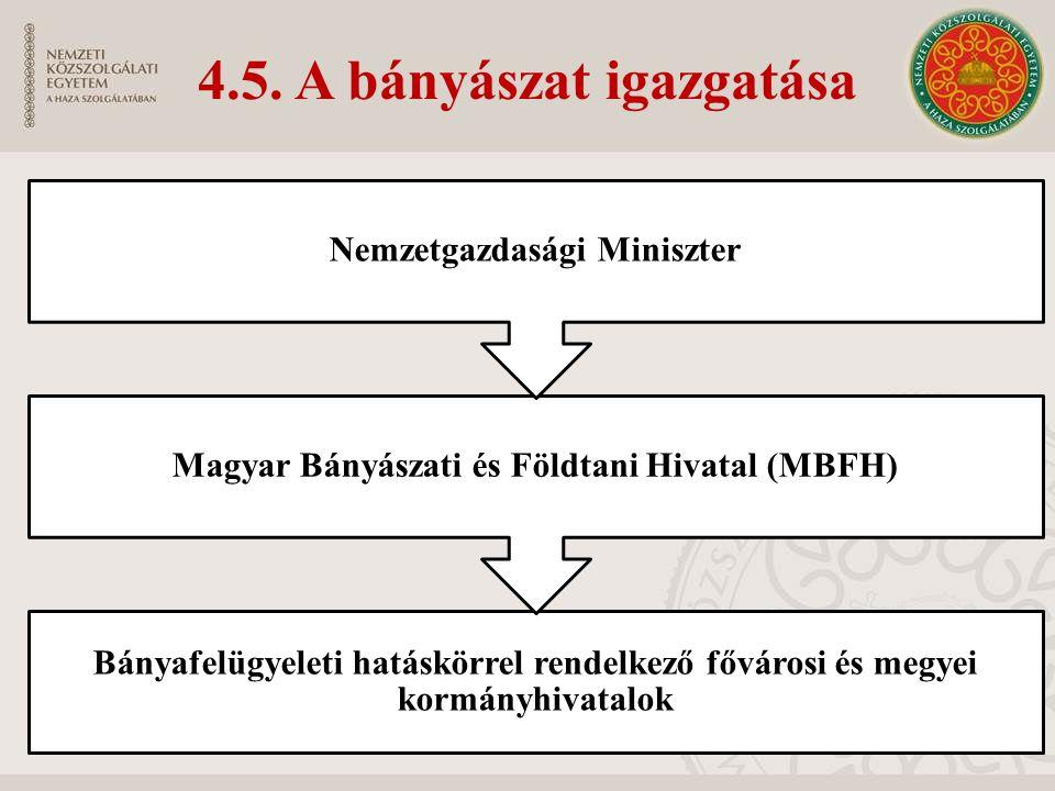 4.5. A bányászat igazgatása Bányafelügyeleti hatáskörrel rendelkező fővárosi és megyei kormányhivatalok Magyar Bányászati és Földtani Hivatal (MBFH) N