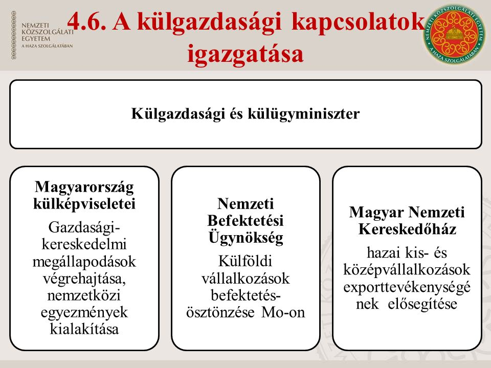4.6. A külgazdasági kapcsolatok igazgatása Külgazdasági és külügyminiszter Magyarország külképviseletei Gazdasági- kereskedelmi megállapodások végreha