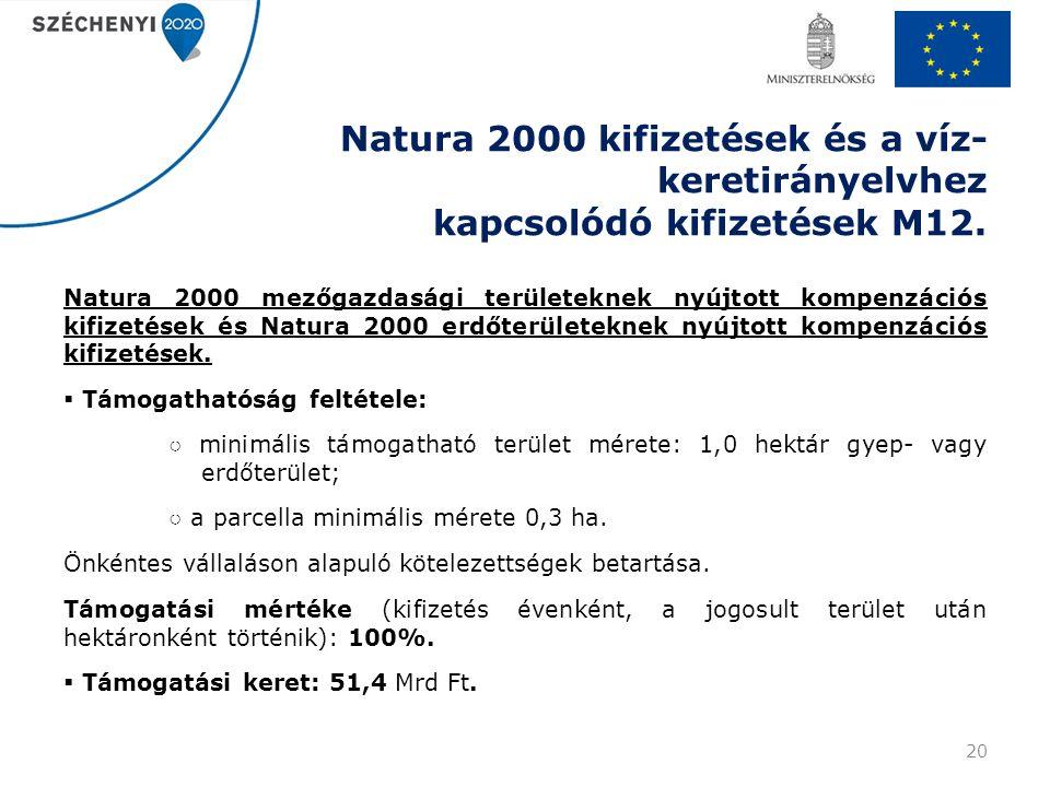 Natura 2000 kifizetések és a víz- keretirányelvhez kapcsolódó kifizetések M12. Natura 2000 mezőgazdasági területeknek nyújtott kompenzációs kifizetése