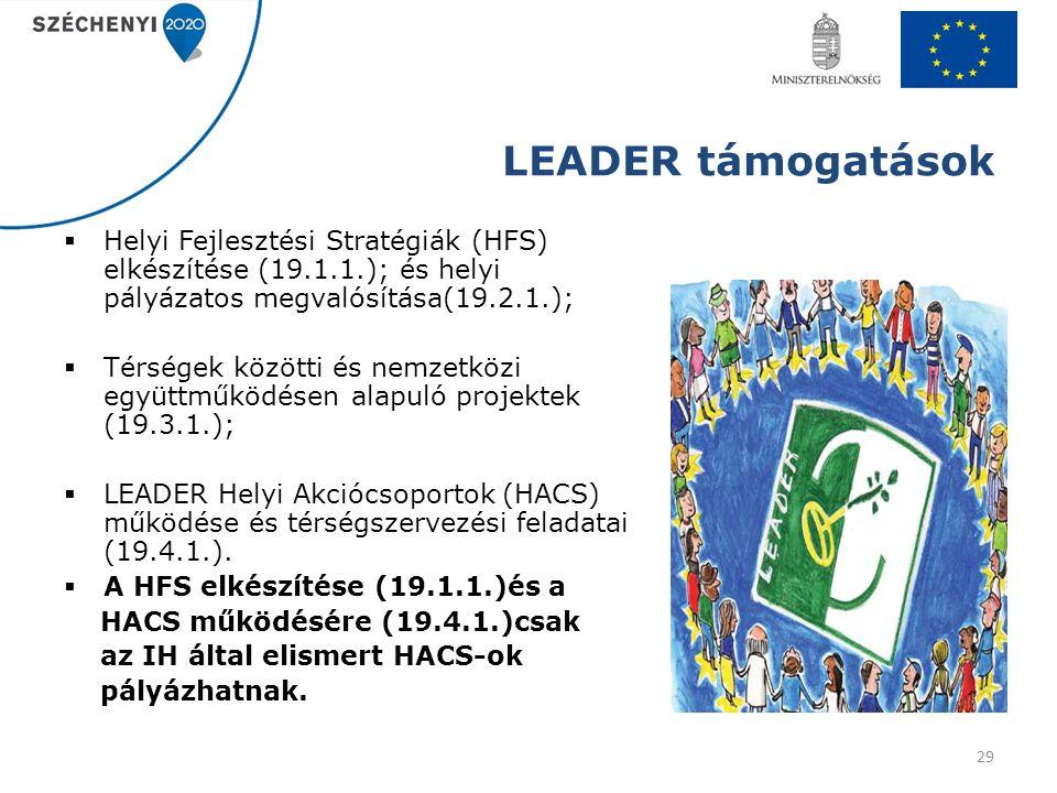 LEADER támogatások  Helyi Fejlesztési Stratégiák (HFS) elkészítése (19.1.1.); és helyi pályázatos megvalósítása(19.2.1.);  Térségek közötti és nemzetközi együttműködésen alapuló projektek (19.3.1.);  LEADER Helyi Akciócsoportok (HACS) működése és térségszervezési feladatai (19.4.1.).