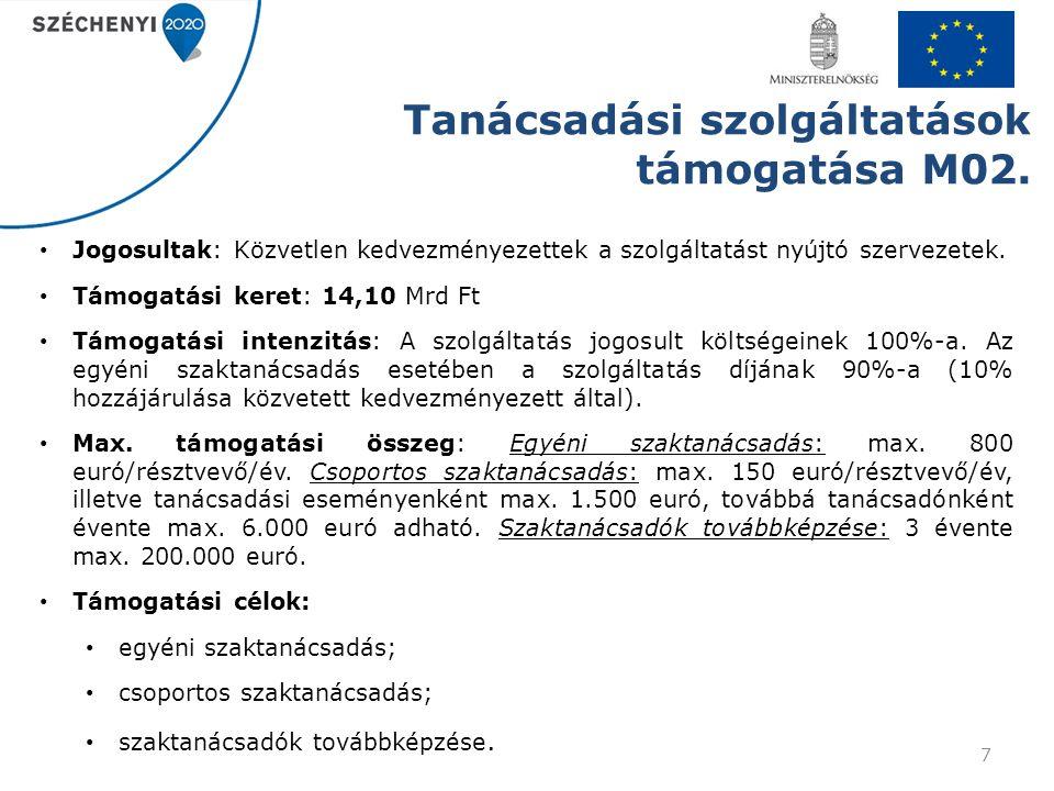 Tanácsadási szolgáltatások támogatása M02. Jogosultak: Közvetlen kedvezményezettek a szolgáltatást nyújtó szervezetek. Támogatási keret: 14,10 Mrd Ft