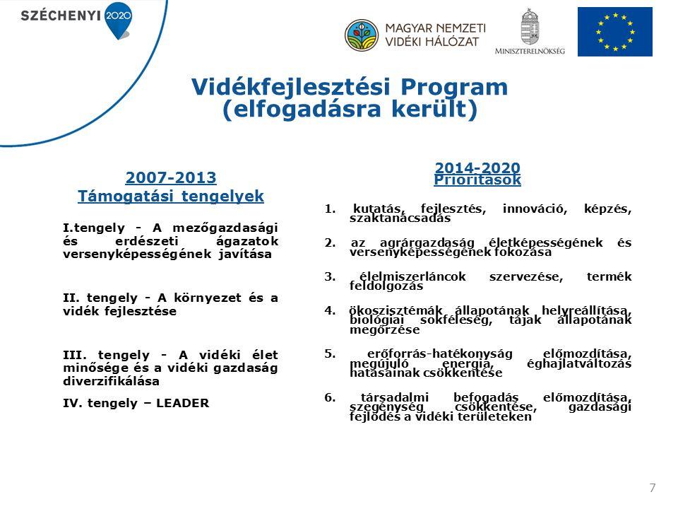 Vidékfejlesztési Program (elfogadásra került) 7 2014-2020 Prioritások 1.