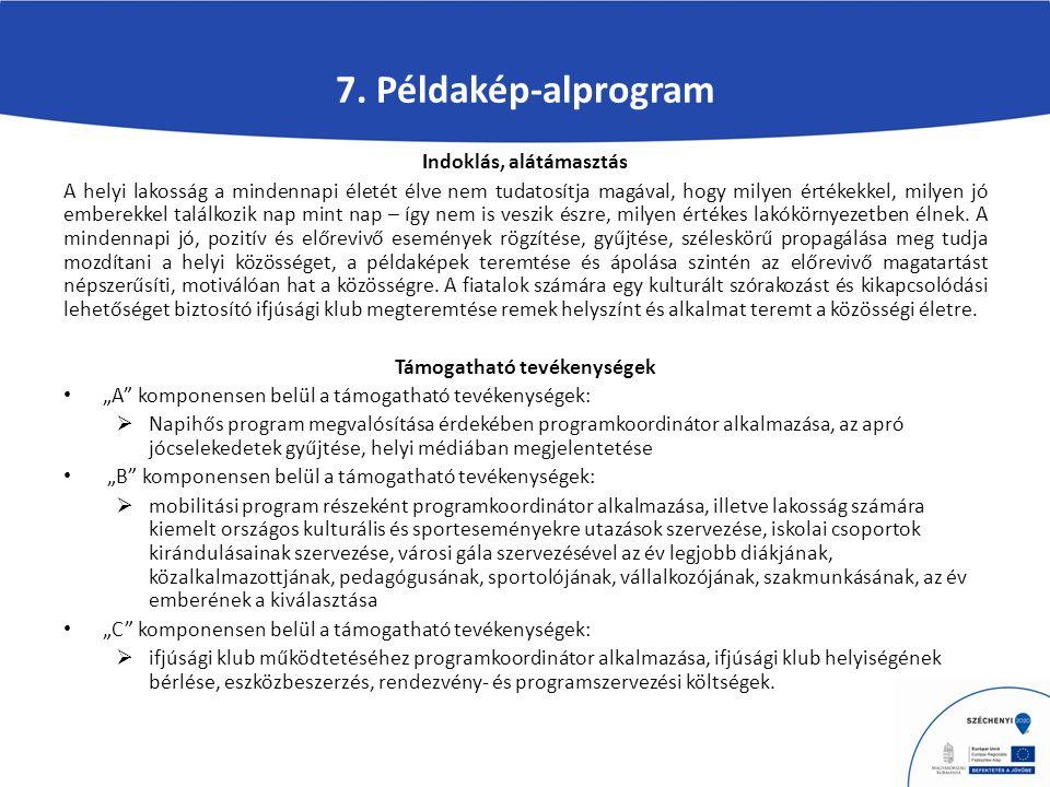 7. Példakép-alprogram Indoklás, alátámasztás A helyi lakosság a mindennapi életét élve nem tudatosítja magával, hogy milyen értékekkel, milyen jó embe