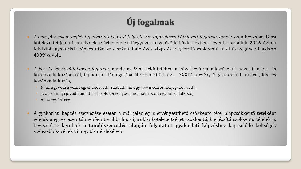 Tanulószerződés - Személyi jövedelemadó Szja.1. melléklet 4.11.
