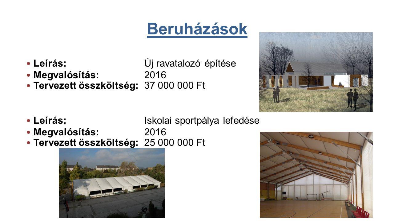 Beruházások Leírás: Új ravatalozó építése Megvalósítás: 2016 Tervezett összköltség: 37 000 000 Ft Leírás: Iskolai sportpálya lefedése Megvalósítás: 2016 Tervezett összköltség: 25 000 000 Ft