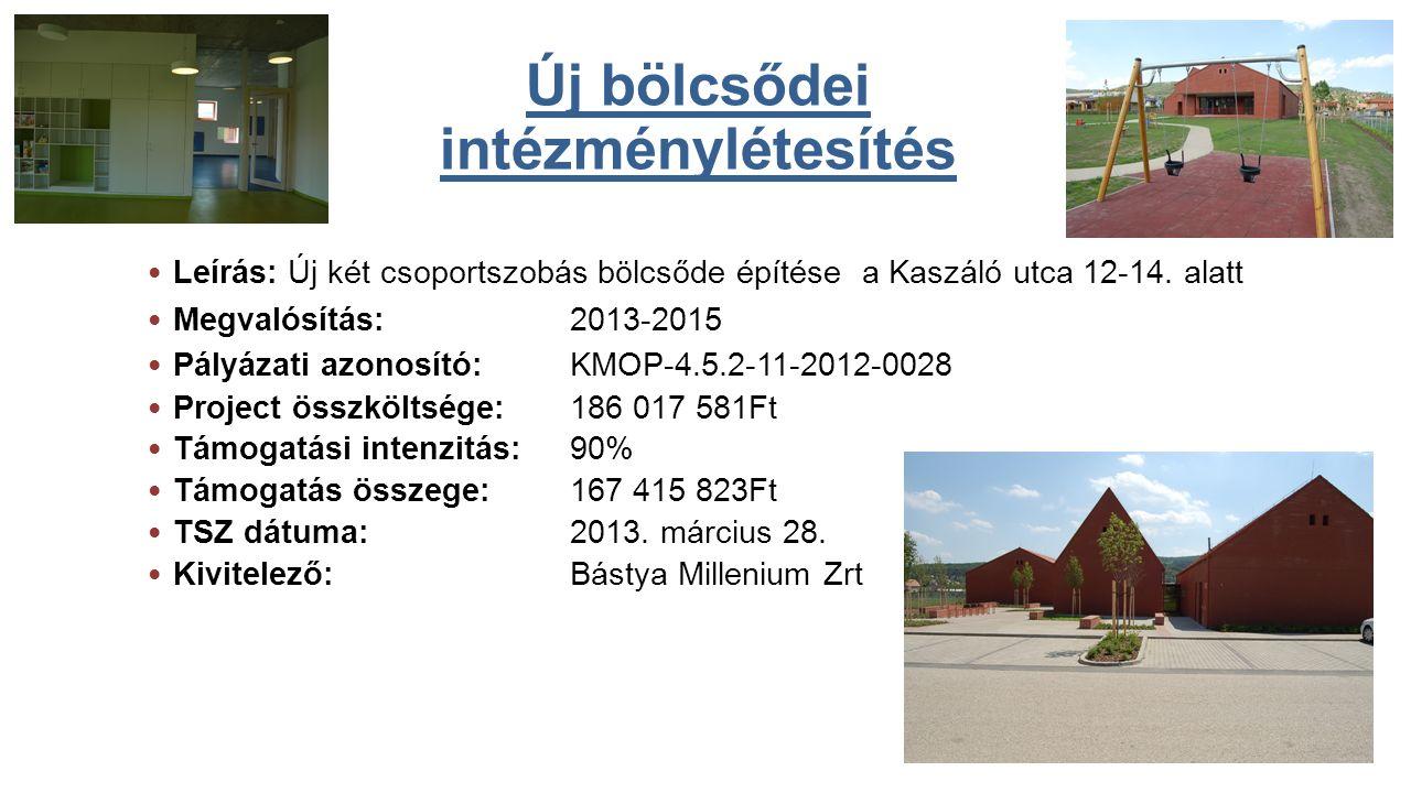 Új bölcsődei intézménylétesítés Leírás: Új két csoportszobás bölcsőde építése a Kaszáló utca 12-14.
