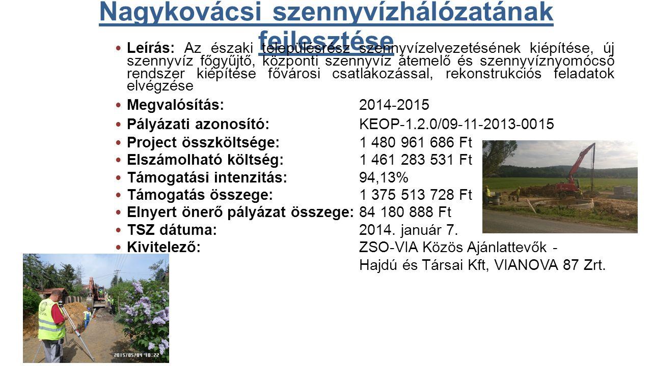 Nagykovácsi szennyvízhálózatának fejlesztése Leírás: Az északi településrész szennyvízelvezetésének kiépítése, új szennyvíz főgyűjtő, központi szennyvíz átemelő és szennyvíznyomócső rendszer kiépítése fővárosi csatlakozással, rekonstrukciós feladatok elvégzése Megvalósítás: 2014-2015 Pályázati azonosító:KEOP-1.2.0/09-11-2013-0015 Project összköltsége: 1 480 961 686 Ft Elszámolható költség:1 461 283 531 Ft Támogatási intenzitás: 94,13% Támogatás összege:1 375 513 728 Ft Elnyert önerő pályázat összege:84 180 888 Ft TSZ dátuma:2014.