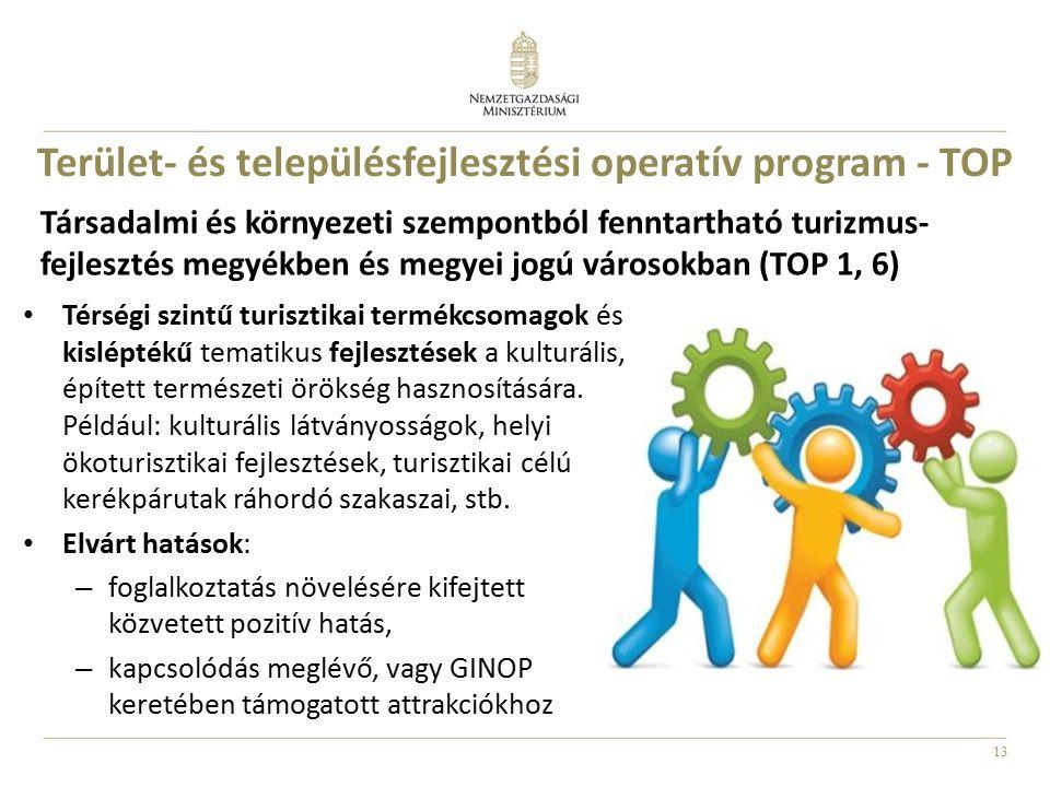 13 Terület- és településfejlesztési operatív program - TOP Térségi szintű turisztikai termékcsomagok és kisléptékű tematikus fejlesztések a kulturális
