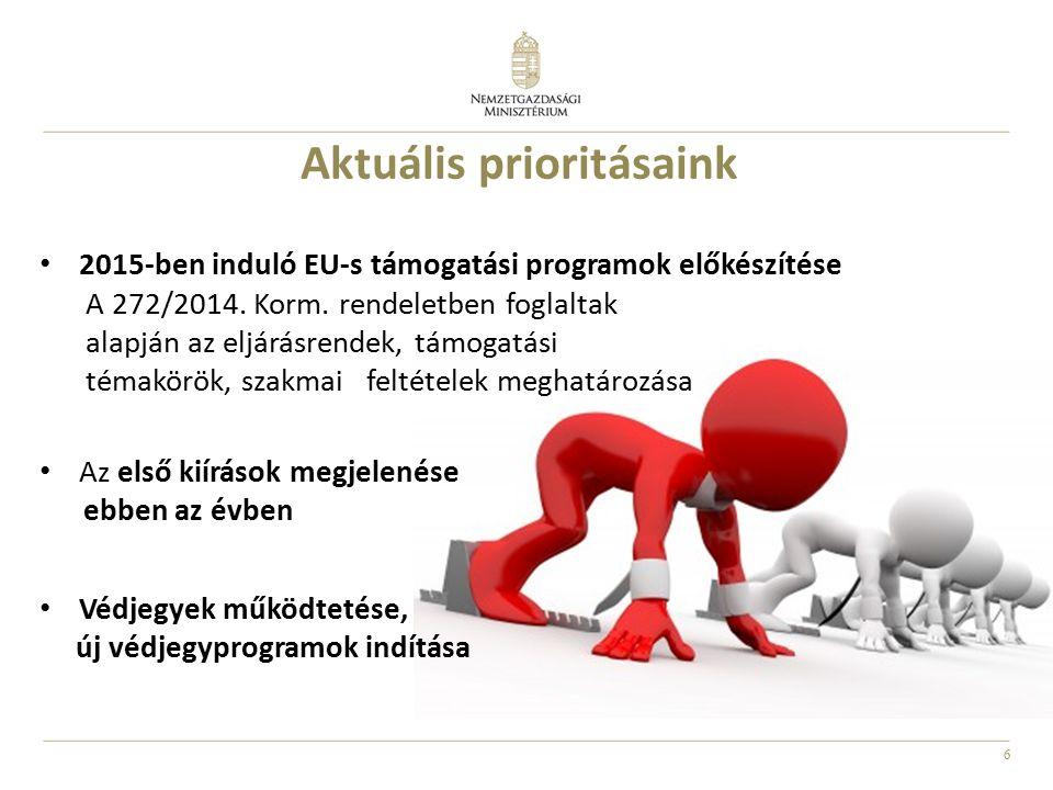 6 Aktuális prioritásaink 2015-ben induló EU-s támogatási programok előkészítése A 272/2014. Korm. rendeletben foglaltak alapján az eljárásrendek, támo