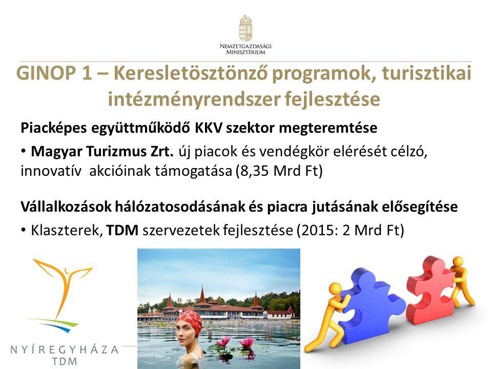 9 Piacképes együttműködő KKV szektor megteremtése Magyar Turizmus Zrt. új piacok és vendégkör elérését célzó, innovatív akcióinak támogatása (8,35 Mrd