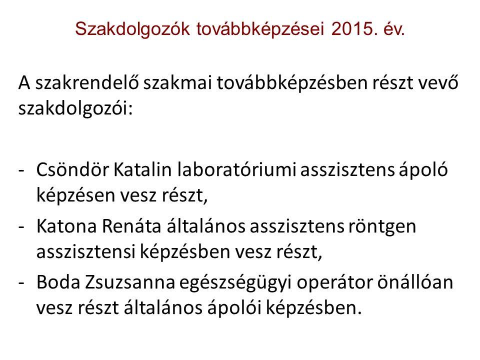 A szakrendelő szakmai továbbképzésben részt vevő szakdolgozói: -Csöndör Katalin laboratóriumi asszisztens ápoló képzésen vesz részt, -Katona Renáta általános asszisztens röntgen asszisztensi képzésben vesz részt, -Boda Zsuzsanna egészségügyi operátor önállóan vesz részt általános ápolói képzésben.
