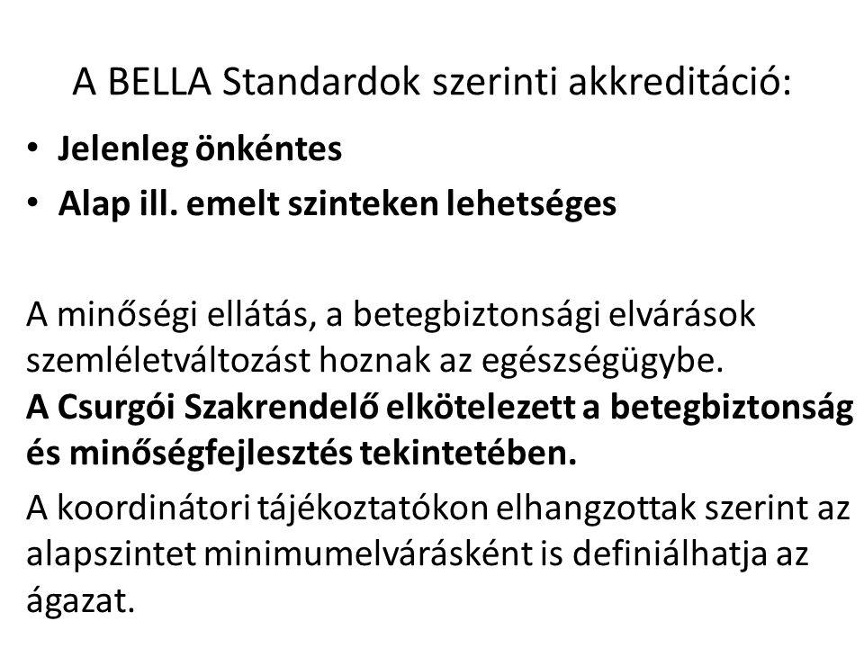 A BELLA Standardok szerinti akkreditáció: Jelenleg önkéntes Alap ill. emelt szinteken lehetséges A minőségi ellátás, a betegbiztonsági elvárások szeml