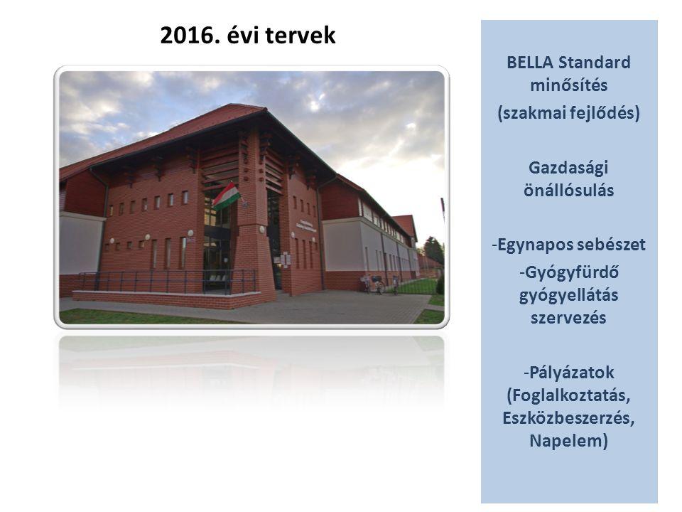 2016. évi tervek BELLA Standard minősítés (szakmai fejlődés) Gazdasági önállósulás -Egynapos sebészet -Gyógyfürdő gyógyellátás szervezés -Pályázatok (