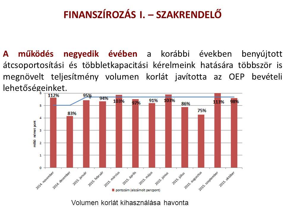 FINANSZÍROZÁS I. – SZAKRENDELŐ A működés negyedik évében a korábbi években benyújtott átcsoportosítási és többletkapacitási kérelmeink hatására többsz