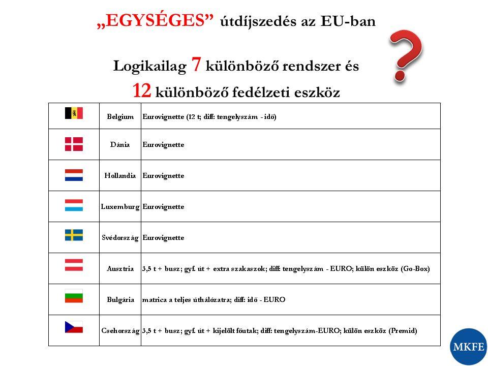 """""""EGYSÉGES útdíjszedés az EU-ban Logikailag 7 különböző rendszer és 12 különböző fedélzeti eszköz"""