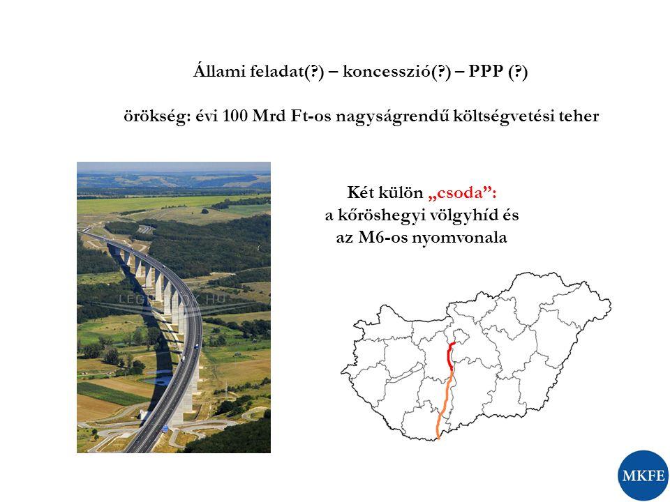 """Állami feladat( ) – koncesszió( ) – PPP ( ) örökség: évi 100 Mrd Ft-os nagyságrendű költségvetési teher Két külön """"csoda : a kőröshegyi völgyhíd és az M6-os nyomvonala"""