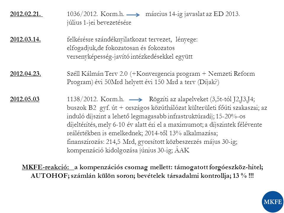 2012.02.21. 1036/2012. Korm.h. március 14-ig javaslat az ED 2013.