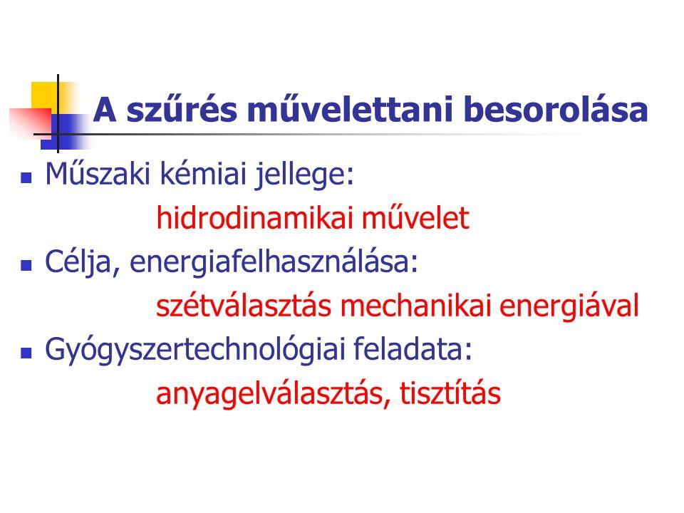 A szűrés művelettani besorolása Műszaki kémiai jellege: hidrodinamikai művelet Célja, energiafelhasználása: szétválasztás mechanikai energiával Gyógyszertechnológiai feladata: anyagelválasztás, tisztítás