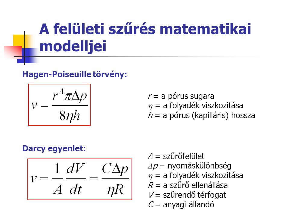 A felületi szűrés matematikai modelljei Hagen-Poiseuille törvény: Darcy egyenlet: r = a pórus sugara  = a folyadék viszkozitása h = a pórus (kapilláris) hossza A = szűrőfelület  p = nyomáskülönbség  = a folyadék viszkozitása R = a szűrő ellenállása V = szűrendő térfogat C = anyagi állandó