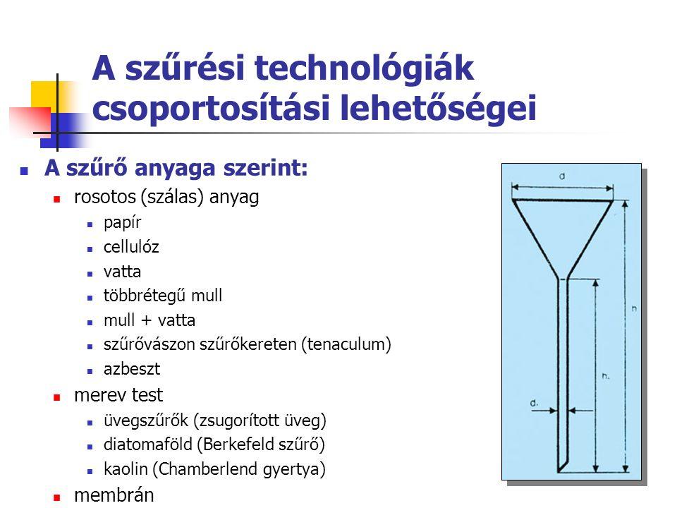 A szűrési technológiák csoportosítási lehetőségei A szűrő anyaga szerint: rosotos (szálas) anyag papír cellulóz vatta többrétegű mull mull + vatta szűrővászon szűrőkereten (tenaculum) azbeszt merev test üvegszűrők (zsugorított üveg) diatomaföld (Berkefeld szűrő) kaolin (Chamberlend gyertya) membrán