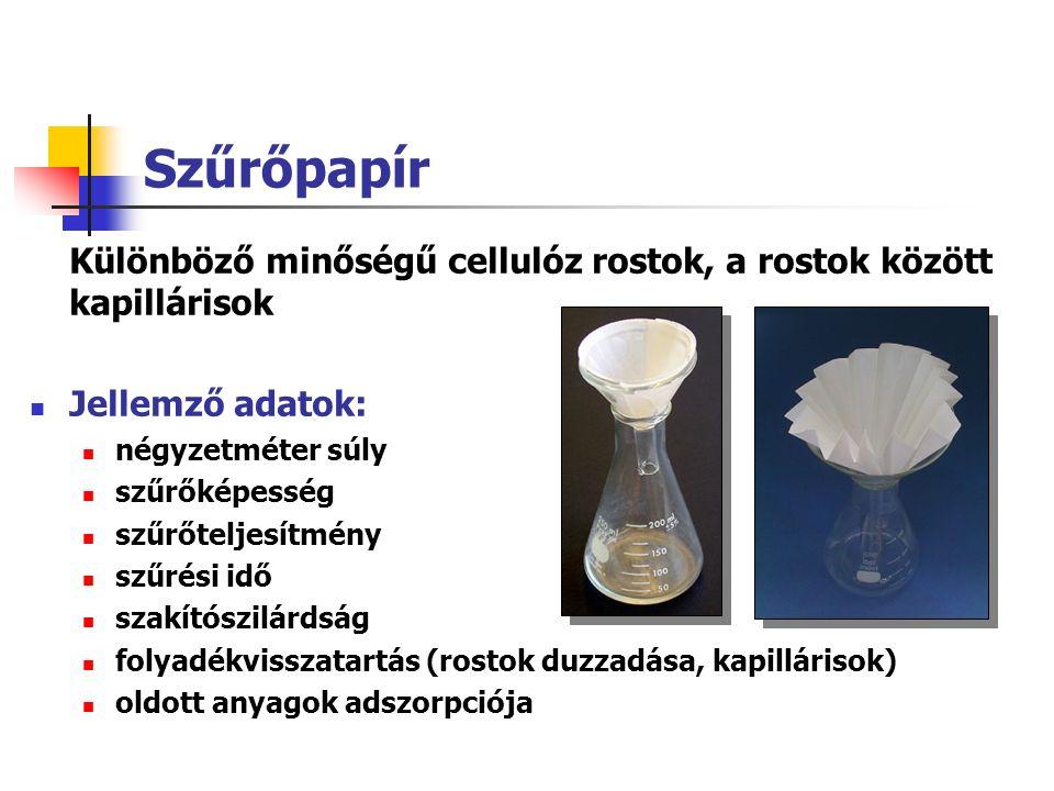 Üvegszűrők II.