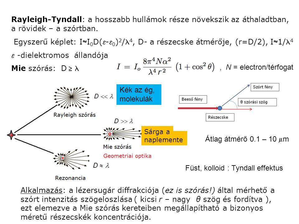 Rayleigh-Tyndall: a hosszabb hullámok része növekszik az áthaladtban, a rövidek – a szórtban.