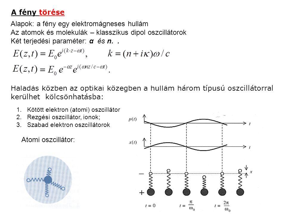 Haladás közben az optikai közegben a hullám három típusú oszcillátorral kerülhet kölcsönhatásba: 1.Kötött elektron (atomi) oszcillátor 2.Rezgési oszcillátor, ionok; 3.