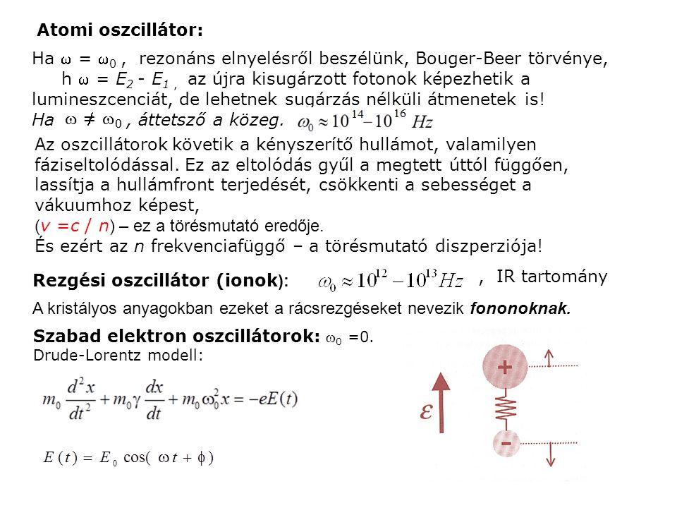 Ha  =  0, rezonáns elnyelésről beszélünk, Bouger-Beer törvénye, h  = E 2 - E 1, az újra kisugárzott fotonok képezhetik a lumineszcenciát, de lehetnek sugárzás nélküli átmenetek is.