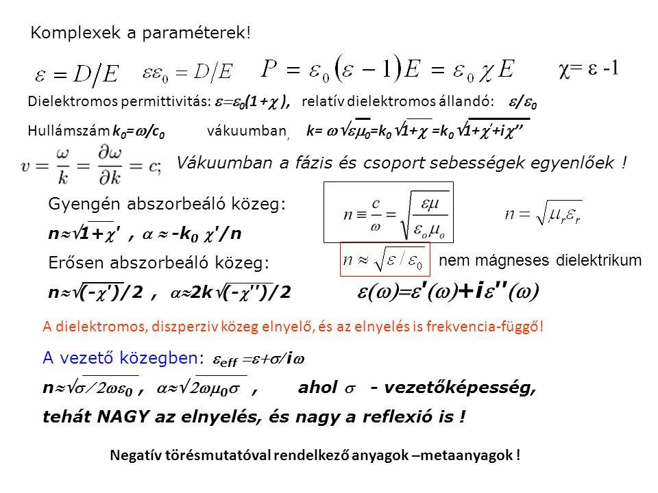Elnyelő közegben az x-írányban terjedő fény intenzitása a Bouger- Lambert törvény szerint változik: I(x)=I 0 exp (- d x ), - lineáris abszorpciós együttható, d x - a közeg vastagsága.
