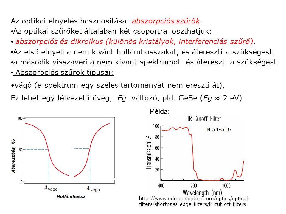 Teszt kérdések n 1 =1 d A levegőben (n=1,00) a fénysugár merőlegesen esik a d vastagságú vékony rétegre, melynek törésmutatója n=1,25.