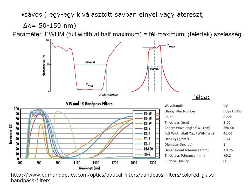 sávos ( egy-egy kiválasztott sávban elnyel vagy átereszt, ∆λ= 50-150 nm) Paraméter: FWHM (full width at half maximum) = fél-maximumi (félérték) szélesség http://www.edmundoptics.com/optics/optical-filters/bandpass-filters/colored-glass- bandpass-filters Példa: