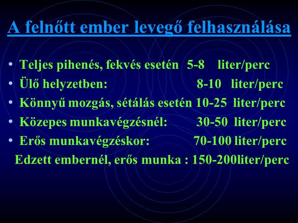 A felnőtt ember levegő felhasználása Teljes pihenés, fekvés esetén5-8 liter/perc Ülő helyzetben: 8-10 liter/perc Könnyű mozgás, sétálás esetén 10-25 liter/perc Közepes munkavégzésnél: 30-50 liter/perc Erős munkavégzéskor: 70-100 liter/perc Edzett embernél, erős munka : 150-200liter/perc