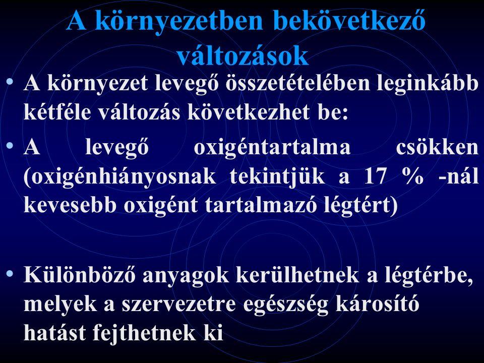 Gázszűrők A gázszűrőket szűrőosztályokba sorolják, ami szűrési képességük (teljesítményük) alapján történik.