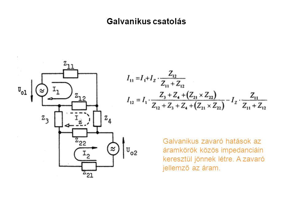 Galvanikus csatolás Galvanikus zavaró hatások az áramkörök közös impedanciáin keresztül jönnek létre. A zavaró jellemző az áram.