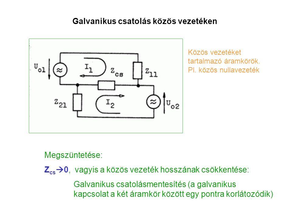 Galvanikus csatolás közös vezetéken Megszüntetése: Z cs  0, vagyis a közös vezeték hosszának csökkentése: Galvanikus csatolásmentesítés (a galvanikus kapcsolat a két áramkör között egy pontra korlátozódik) Közös vezetéket tartalmazó áramkörök.