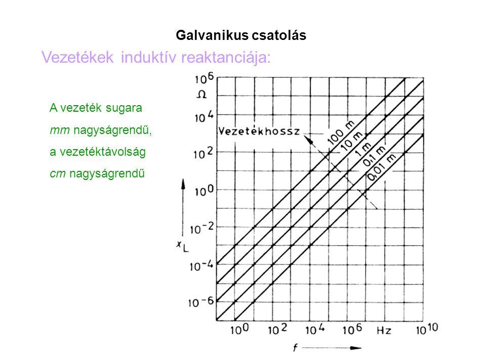 Galvanikus csatolás Vezetékek induktív reaktanciája: A vezeték sugara mm nagyságrendű, a vezetéktávolság cm nagyságrendű