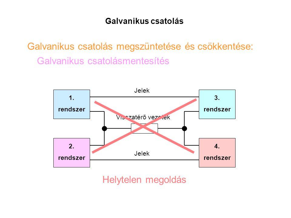Galvanikus csatolás Galvanikus csatolás megszüntetése és csökkentése: Galvanikus csatolásmentesítés 1. rendszer 3. rendszer 2. rendszer 4. rendszer Je